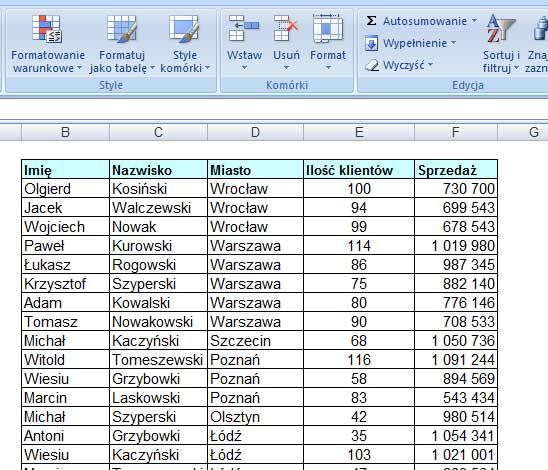 Rewelacyjny Lekcja 6: Zasady tworzenia baz danych i list NR26